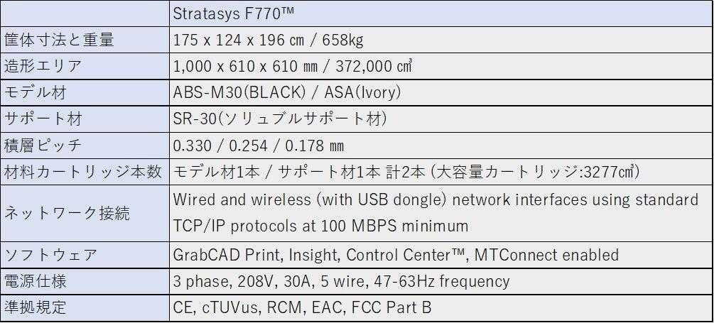F770_Spec.jpg
